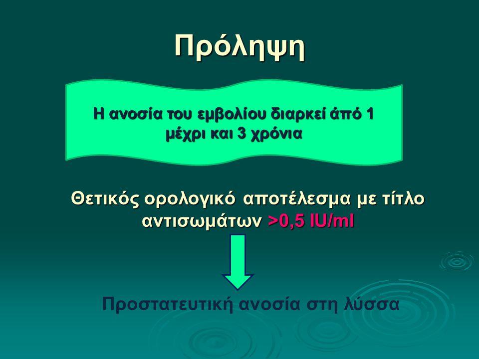 Πρόληψη Θετικός ορολογικό αποτέλεσμα με τίτλο αντισωμάτων >0,5 ΙU/ml Προστατευτική ανοσία στη λύσσα Η ανοσία του εμβολίου διαρκεί άπό 1 μέχρι και 3 χρ