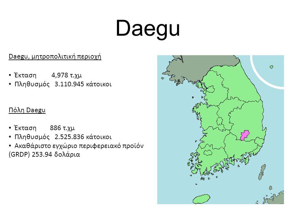 Daegu Daegu, μητροπολιτική περιοχή • Έκταση 4,978 τ.χμ • Πληθυσμός 3.110.945 κάτοικοι Πόλη Daegu • Έκταση 886 τ.χμ • Πληθυσμός 2.525.836 κάτοικοι • Ακαθάριστο εγχώριο περιφερειακό προϊόν (GRDP) 253.94 δολάρια