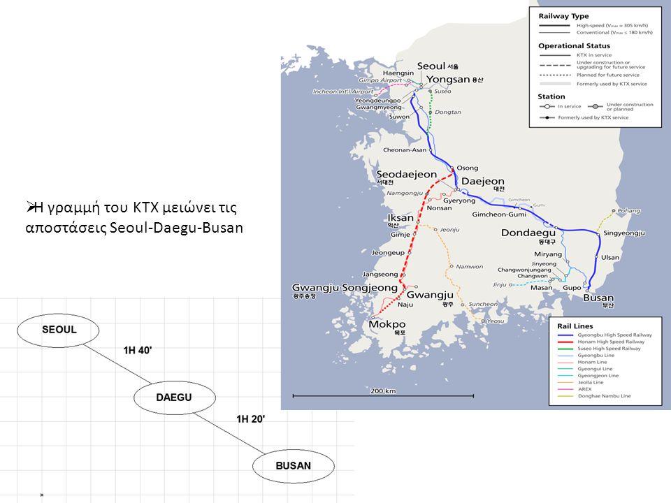  H γραμμή του ΚΤΧ μειώνει τις αποστάσεις Seoul-Daegu-Busan