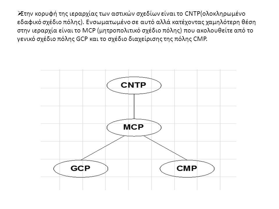  Στην κορυφή της ιεραρχίας των αστικών σχεδίων είναι το CNTP(ολοκληρωμένο εδαφικό σχέδιο πόλης).