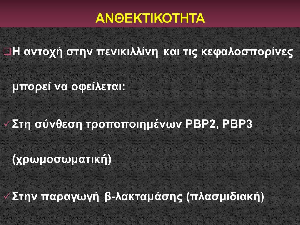  Η αντοχή στην πενικιλλίνη και τις κεφαλοσπορίνες μπορεί να οφείλεται:  Στη σύνθεση τροποποιημένων PBP2, PBP3 (χρωμοσωματική)  Στην παραγωγή β-λακτ