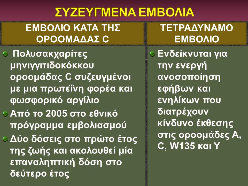 ΕΜΒΟΛΙΟ ΚΑΤΑ ΤΗΣ ΟΡΟΟΜΑΔΑΣ C Πολυσακχαρίτες μηνιγγιτιδοκόκκου οροομάδας C συζευγμένοι με μια πρωτεΐνη φορέα και φωσφορικό αργίλιο Από το 2005 στο εθνι