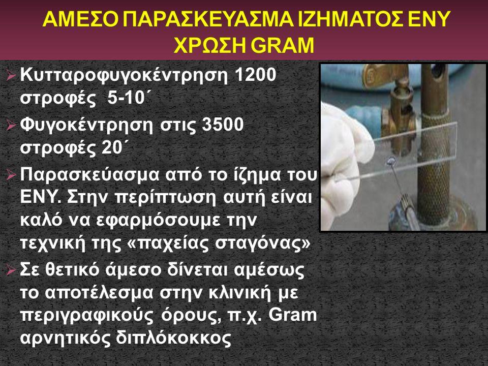  Κυτταροφυγοκέντρηση 1200 στροφές 5-10΄  Φυγοκέντρηση στις 3500 στροφές 20΄  Παρασκεύασμα από το ίζημα του ΕΝΥ. Στην περίπτωση αυτή είναι καλό να ε
