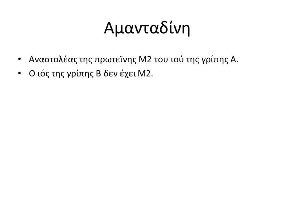 Αμανταδίνη • Αναστολέας της πρωτεϊνης Μ2 του ιού της γρίπης Α. • Ο ιός της γρίπης Β δεν έχει Μ2.