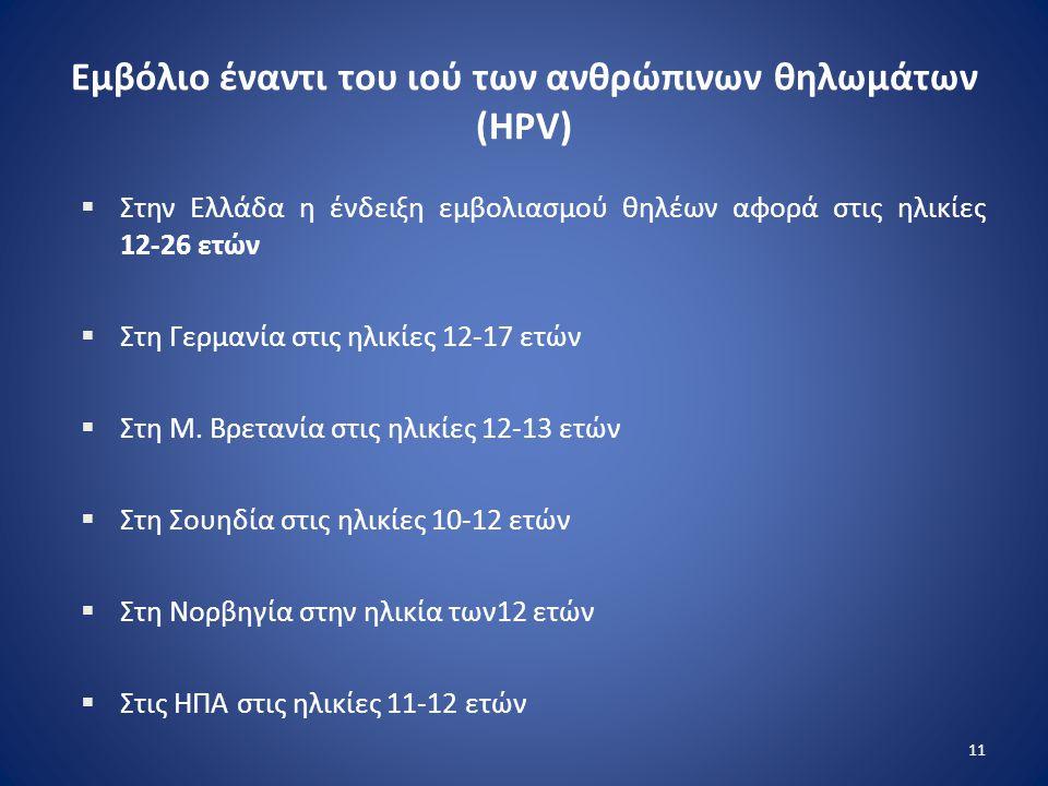Εμβόλιο έναντι του ιού των ανθρώπινων θηλωμάτων (HPV)  Στην Ελλάδα η ένδειξη εμβολιασμού θηλέων αφορά στις ηλικίες 12-26 ετών  Στη Γερμανία στις ηλι