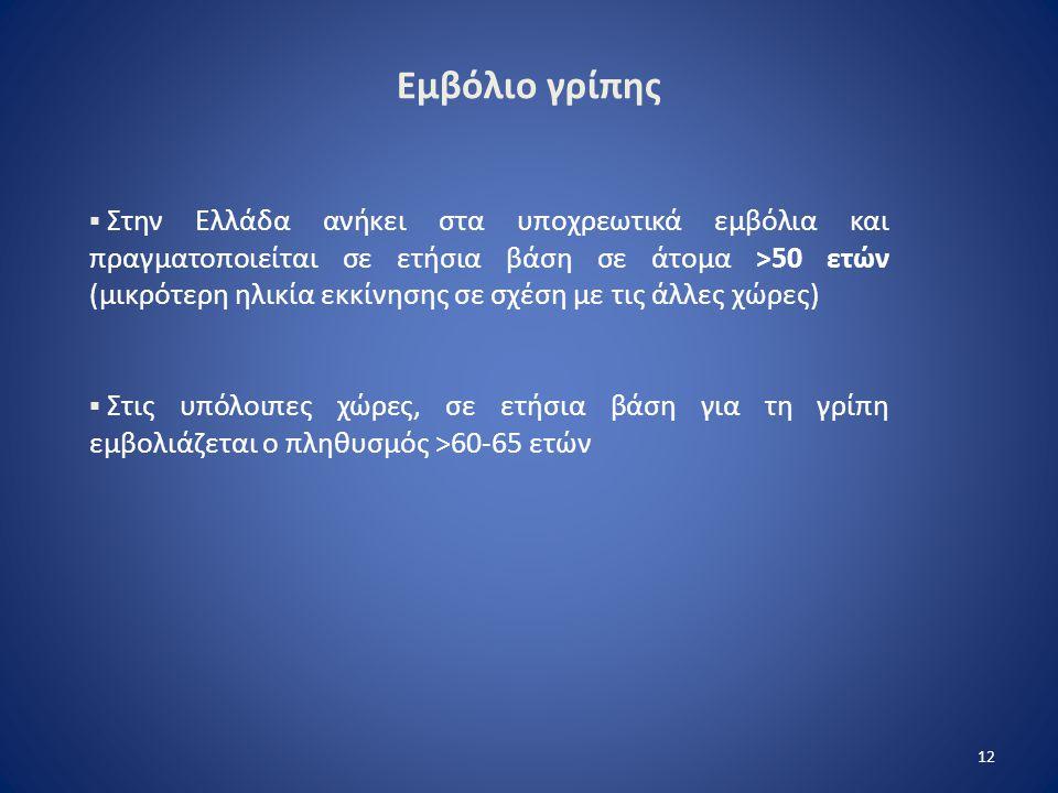 Εμβόλιο γρίπης  Στην Ελλάδα ανήκει στα υποχρεωτικά εμβόλια και πραγματοποιείται σε ετήσια βάση σε άτομα >50 ετών (μικρότερη ηλικία εκκίνησης σε σχέση