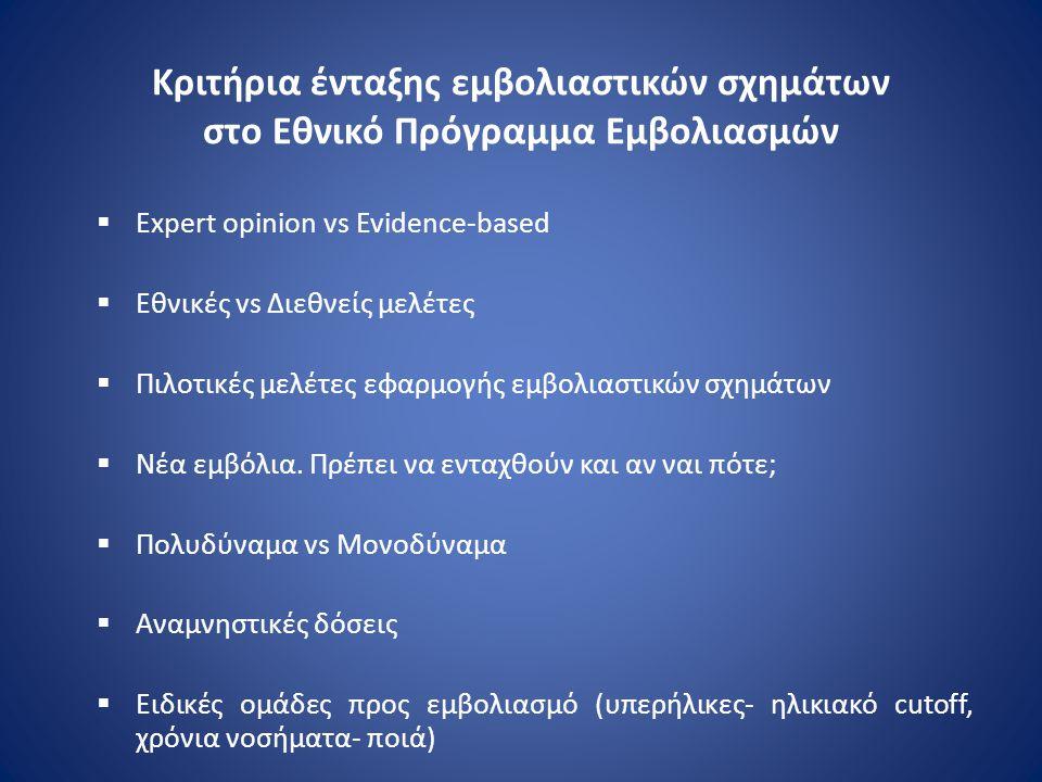 Σύγκριση Εθνικών Προγραμμάτων Εμβολιασμού (Ελλάδας, Γερμανίας, M.