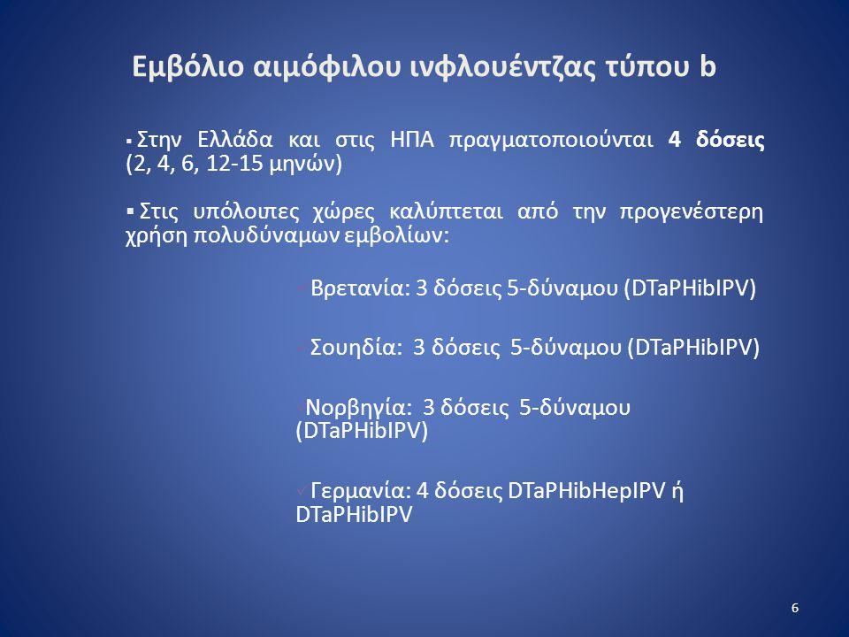 Εμβόλιο αιμόφιλου ινφλουέντζας τύπου b  Στην Ελλάδα και στις ΗΠΑ πραγματοποιούνται 4 δόσεις (2, 4, 6, 12-15 μηνών)  Στις υπόλοιπες χώρες καλύπτεται