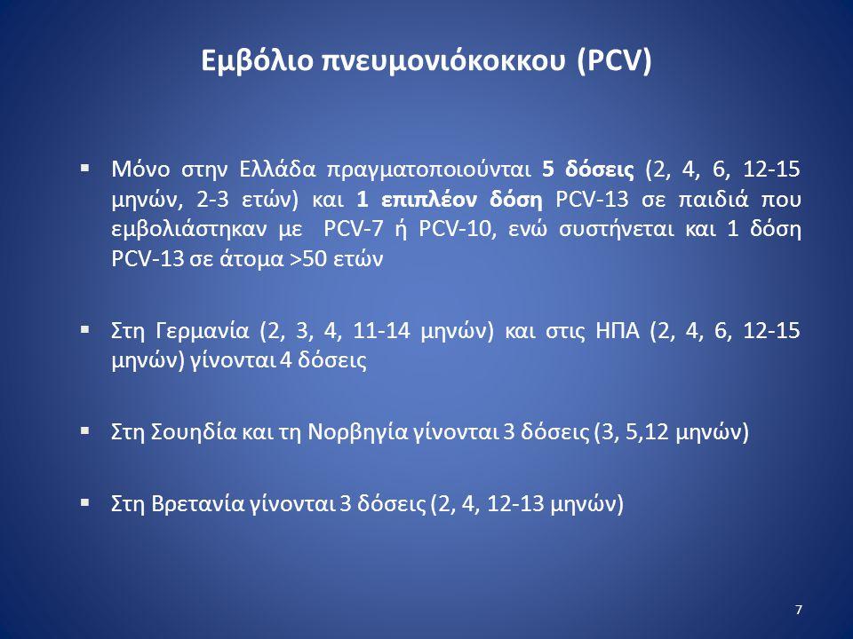 Εμβόλιο πνευμονιόκοκκου (PCV)  Μόνο στην Ελλάδα πραγματοποιούνται 5 δόσεις (2, 4, 6, 12-15 μηνών, 2-3 ετών) και 1 επιπλέον δόση PCV-13 σε παιδιά που