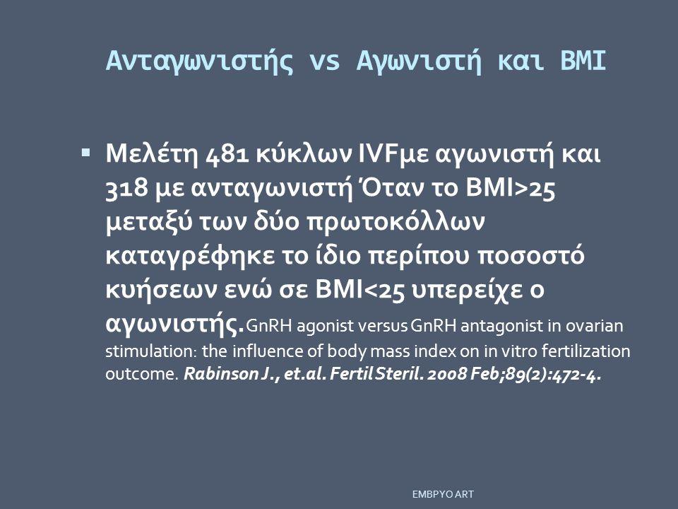 Ανταγωνιστής vs Αγωνιστή και BMI  Μελέτη 481 κύκλων IVFμε αγωνιστή και 318 με ανταγωνιστή Όταν το BMI>25 μεταξύ των δύο πρωτοκόλλων καταγρέφηκε το ίδ