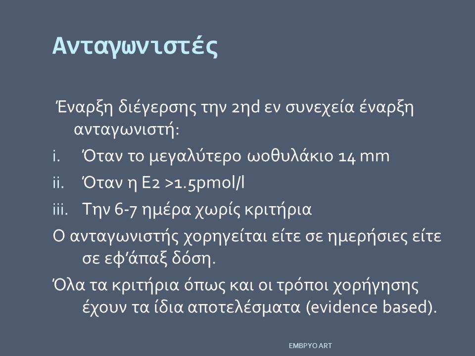 Ανταγωνιστές Έναρξη διέγερσης την 2ηd εν συνεχεία έναρξη ανταγωνιστή: i. Όταν το μεγαλύτερο ωοθυλάκιο 14 mm ii. Όταν η Ε2 >1.5pmol/l iii. Tην 6-7 ημέρ