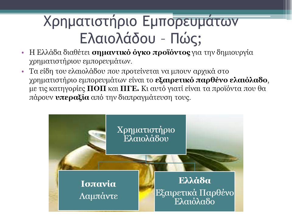Χρηματιστήριο Εμπορευμάτων Ελαιολάδου – Πώς; •Η Ελλάδα διαθέτει σημαντικό όγκο προϊόντος για την δημιουργία χρηματιστήριου εμπορευμάτων. •Τα είδη του