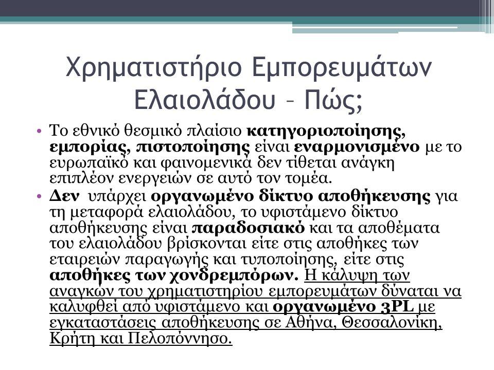 Χρηματιστήριο Εμπορευμάτων Ελαιολάδου – Πώς; •Το εθνικό θεσμικό πλαίσιο κατηγοριοποίησης, εμπορίας, πιστοποίησης είναι εναρμονισμένο με το ευρωπαϊκό κ