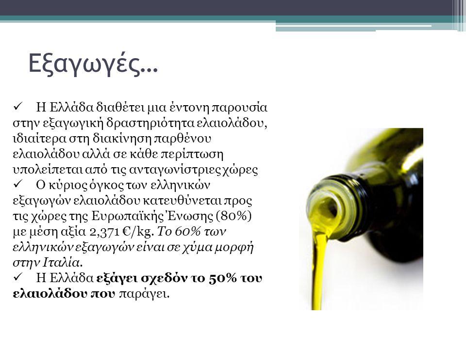 Εξαγωγές…  Η Ελλάδα διαθέτει μια έντονη παρουσία στην εξαγωγική δραστηριότητα ελαιολάδου, ιδιαίτερα στη διακίνηση παρθένου ελαιολάδου αλλά σε κάθε πε
