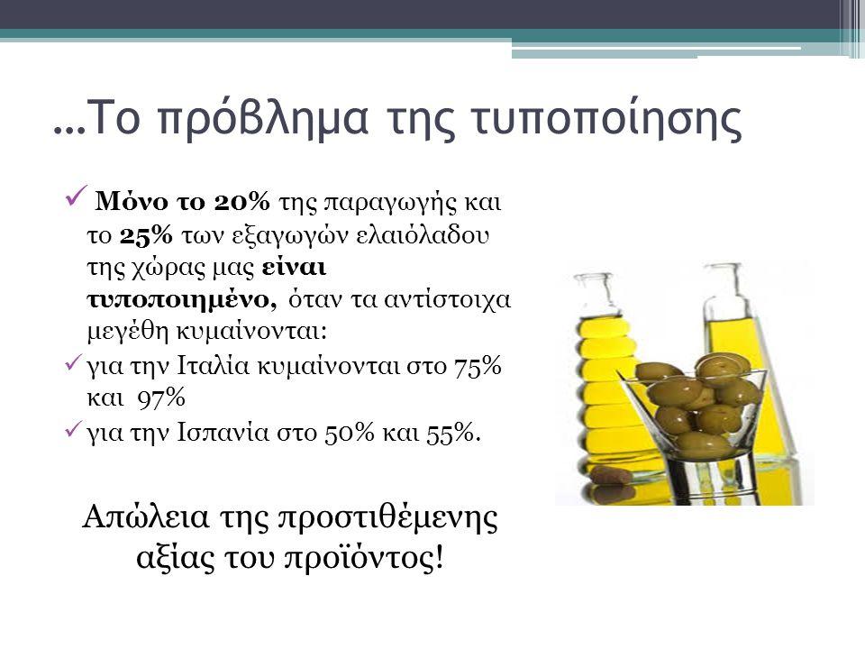 …Το πρόβλημα της τυποποίησης  Μόνο το 20% της παραγωγής και το 25% των εξαγωγών ελαιόλαδου της χώρας μας είναι τυποποιημένο, όταν τα αντίστοιχα μεγέθ