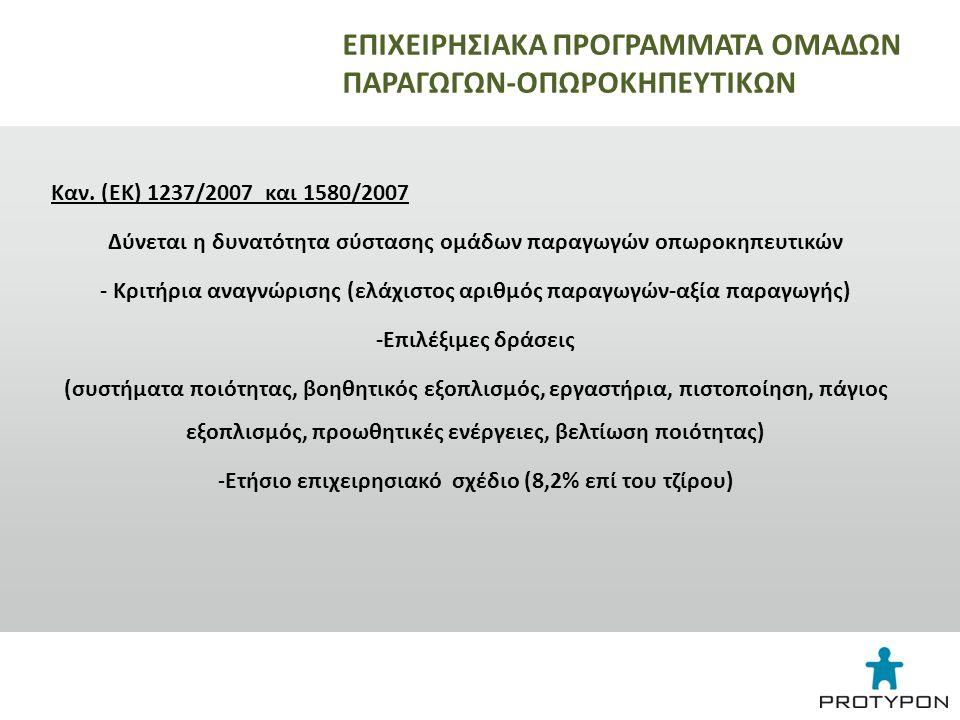 Καν. (ΕΚ) 1237/2007 και 1580/2007 Δύνεται η δυνατότητα σύστασης ομάδων παραγωγών οπωροκηπευτικών - Κριτήρια αναγνώρισης (ελάχιστος αριθμός παραγωγών-α