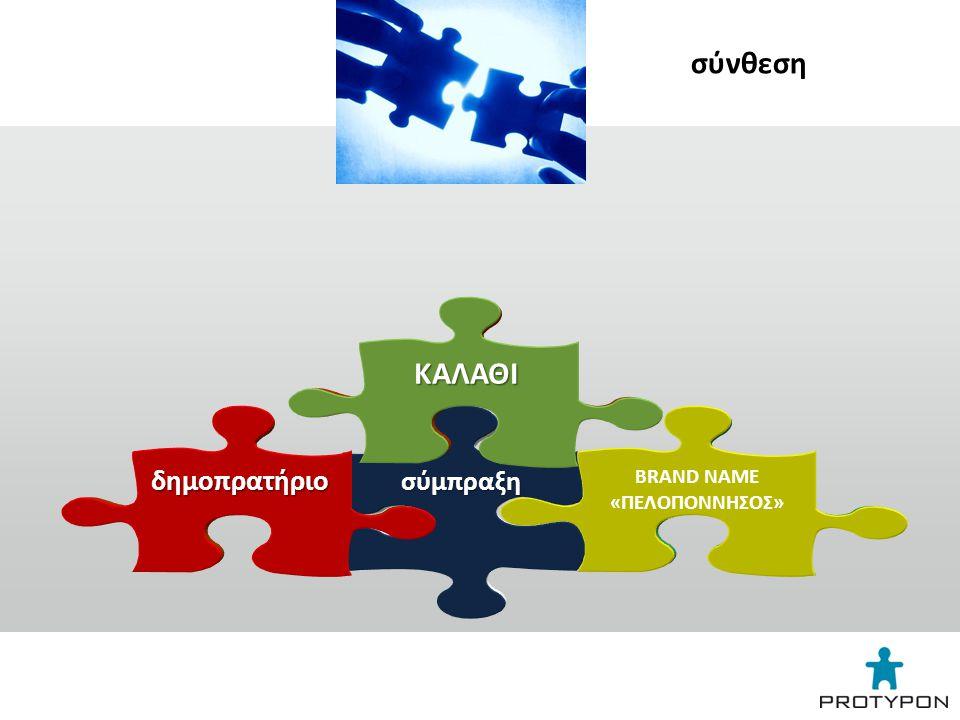  προώθηση και προβολή των τοπικών προϊόντων με σύγχρονες και καινοτόμες μεθόδους  ανάδειξη κι αναγνώριση των χαρακτηριστικών τοπικών προϊόντων σε εγχώριο και διεθνές επίπεδο  ενίσχυση του αγροτικού εισοδήματος μέσα από στοχευμένη αγροτική παραγωγή  επιλεξιμότητα παραγωγών σε προγράμματα ενίσχυσης  ανάπτυξη κι εκσυγχρονισμός της πρωτογενούς και δευτερογενούς παραγωγής  βελτίωση της ποιότητας παραγωγής  ενίσχυση των εξαγωγών και δικτύωση με προηγμένες διεθνείς αγορές  προβολή της παραγωγικής και διατροφικής ταυτότητας της περιοχής κι ανάδειξή της σε τουριστικό και γαστρονομικό προορισμό  ενίσχυση των κλάδων εμπορίας, εστίασης και τουρισμού  προστασία των καταναλωτών και του περιβάλλοντος οφέλη σύμπραξης σημαντικά & πολυδιάστατα