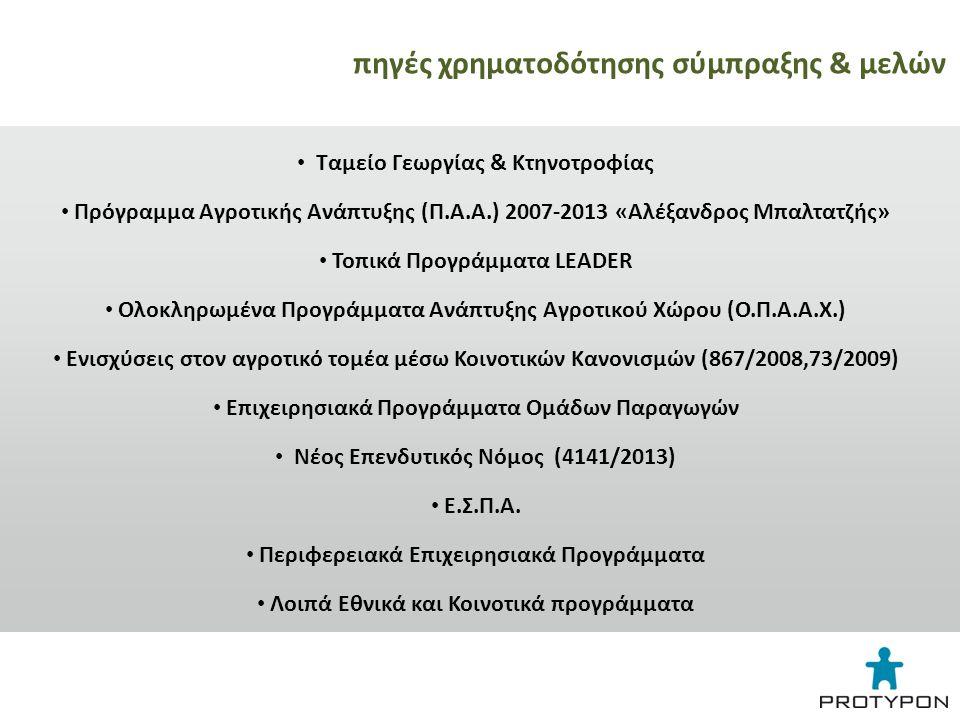 • Ταμείο Γεωργίας & Κτηνοτροφίας • Πρόγραμμα Αγροτικής Ανάπτυξης (Π.Α.Α.) 2007-2013 «Αλέξανδρος Μπαλτατζής» • Τοπικά Προγράμματα LEADER • Ολοκληρωμένα Προγράμματα Ανάπτυξης Αγροτικού Χώρου (Ο.Π.Α.Α.Χ.) • Ενισχύσεις στον αγροτικό τομέα μέσω Κοινοτικών Κανονισμών (867/2008,73/2009) • Επιχειρησιακά Προγράμματα Ομάδων Παραγωγών • Νέος Επενδυτικός Νόμος (4141/2013) • Ε.Σ.Π.Α.