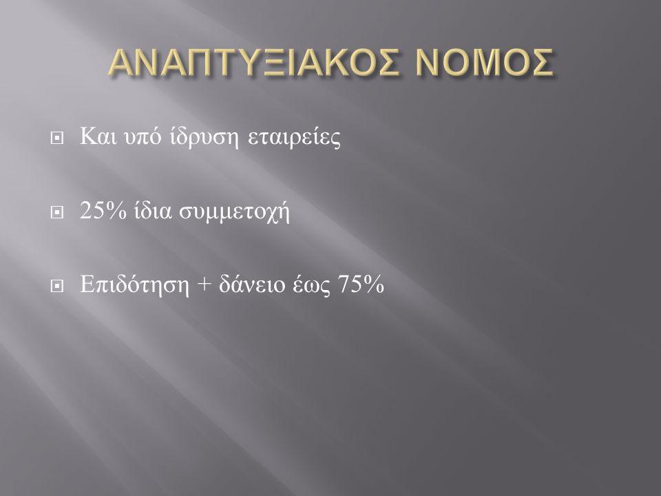  Και υπό ίδρυση εταιρείες  25% ίδια συμμετοχή  Επιδότηση + δάνειο έως 75%