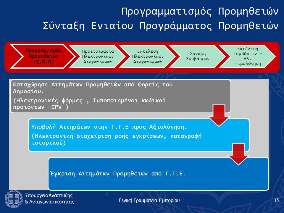 Γενική Γραμματεία Εμπορίου Προγραμ/σμός Προμηθειών (Ε.Π.Π) Προετοιμασία Ηλεκτρονικών Διαγωνισμών Εκτέλεση Ηλεκτρονικών Διαγωνισμών Σύναψη Συμβάσεων Εκτέλεση Συμβάσεων – Ηλ.