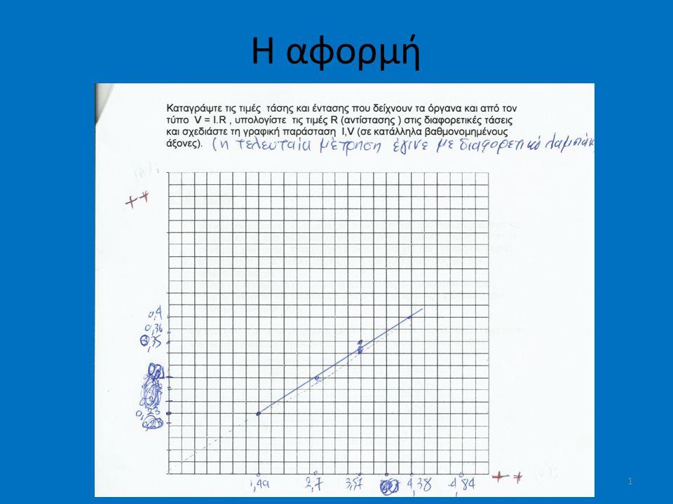 Υπολογισμοί (κατευθύνουμε τους μαθητές) • Σχεδιάστε στην κόλλα σας ένα κεκλιμένο επίπεδο, με ένα σώμα σε ηρεμία πάνω σε αυτό.
