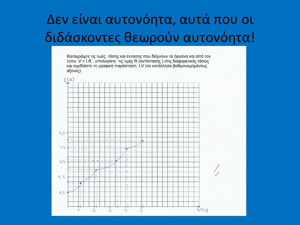 • Από τα υπάρχοντα δεδομένα του πειράματος του Γαλιλαίου (φωτογραφία), να βρείτε τη μαθηματική σχέση που συνδέει ταχύτητα και χρόνο πτώσης του σώματος.