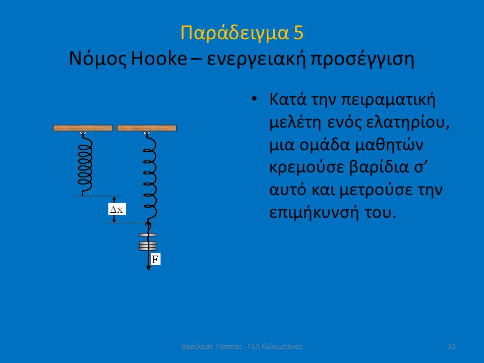 Παράδειγμα 5 Νόμος Hooke – ενεργειακή προσέγγιση • Κατά την πειραματική μελέτη ενός ελατηρίου, μια ομάδα μαθητών κρεμούσε βαρίδια σ' αυτό και μετρούσε