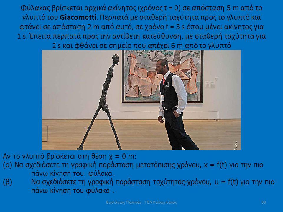 Φύλακας βρίσκεται αρχικά ακίνητος (χρόνος t = 0) σε απόσταση 5 m από το γλυπτό του Giacometti. Περπατά με σταθερή ταχύτητα προς το γλυπτό και φτάνει σ