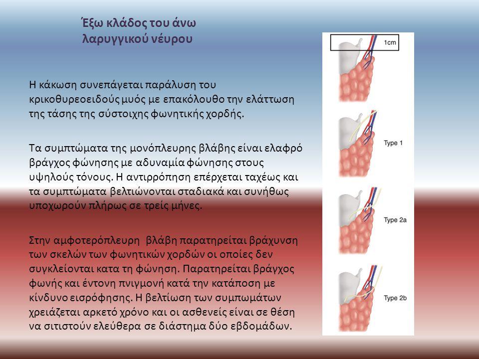 Η κάκωση συνεπάγεται παράλυση του κρικοθυρεοειδούς μυός με επακόλουθο την ελάττωση της τάσης της σύστοιχης φωνητικής χορδής. Τα συμπτώματα της μονόπλε