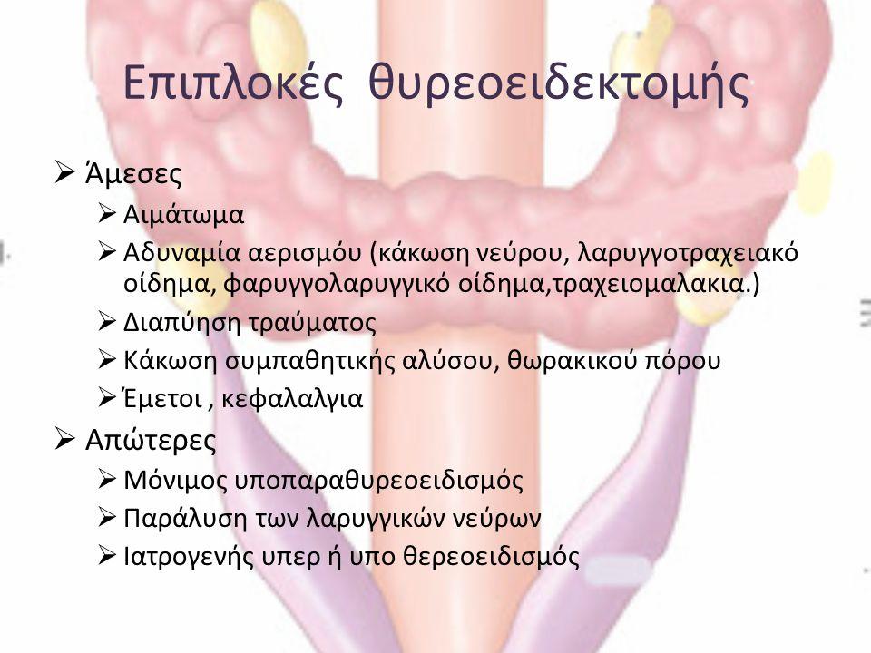 Επιπλοκές θυρεοειδεκτομής  Άμεσες  Αιμάτωμα  Αδυναμία αερισμόυ (κάκωση νεύρου, λαρυγγοτραχειακό οίδημα, φαρυγγολαρυγγικό οίδημα,τραχειομαλακια.) 