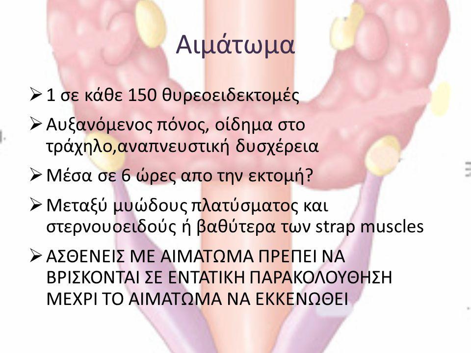 Αιμάτωμα  1 σε κάθε 150 θυρεοειδεκτομές  Αυξανόμενος πόνος, οίδημα στο τράχηλο,αναπνευστική δυσχέρεια  Μέσα σε 6 ώρες απο την εκτομή?  Μεταξύ μυώδ