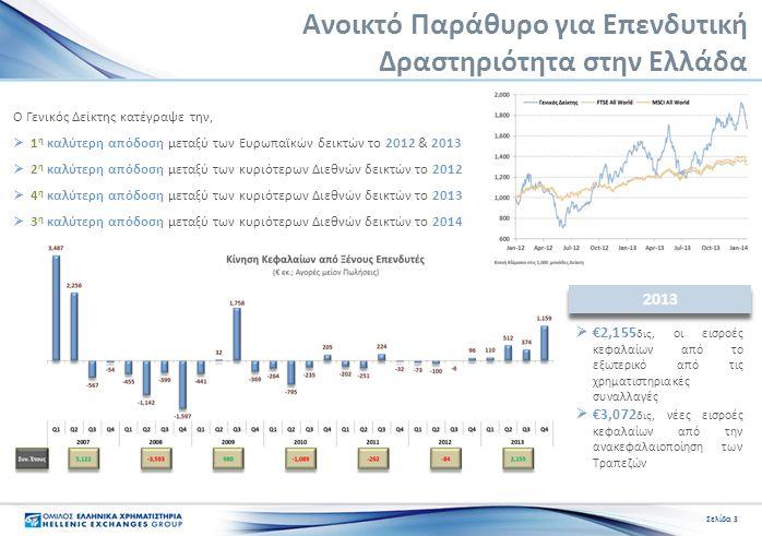 Ανοικτό Παράθυρο για Επενδυτική Δραστηριότητα στην Ελλάδα Σελίδα 3 Ο Γενικός Δείκτης κατέγραψε την,  1 η καλύτερη απόδοση μεταξύ των Ευρωπαϊκών δεικτ