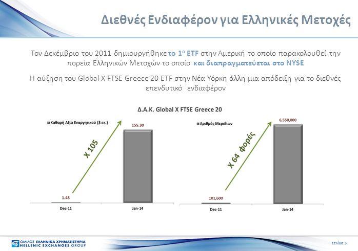 Διεθνές Ενδιαφέρον για Ελληνικές Μετοχές Τον Δεκέμβριο του 2011 δημιουργήθηκε το 1 ο ETF στην Αμερική το οποίο παρακολουθεί την πορεία Ελληνικών Μετοχ