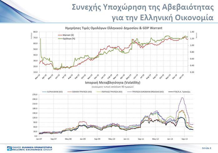 Συνεχής Υποχώρηση της Αβεβαιότητας για την Ελληνική Οικονομία Σελίδα 8