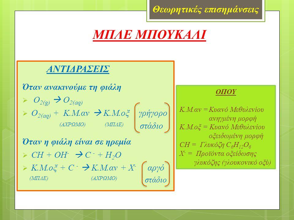 ΜΠΛΕ ΜΠΟΥΚΑΛΙ ΑΝΤΙΔΡΑΣΕΙΣ Όταν ανακινούμε τη φιάλη  Ο 2(g)  O 2(aq)  O 2(aq) + K.M.αν  Κ.Μ.οξ γρήγορο (ΑΧΡΩΜΟ) (ΜΠΛΕ) στάδιο Όταν η φιάλη είναι σε ηρεμία  CH + OH -  C - + H 2 O  K.M.οξ + C -  K.M.αν + Χ - αργό (ΜΠΛΕ) (ΑΧΡΩΜΟ) στάδιο Θεωρητικές επισημάνσεις ΟΠΟΥ Κ.Μ.αν =Κυανό Μεθυλενίου ανηγμένη μορφή Κ.Μ.οξ = Κυανό Μεθυλενίου οξειδωμένη μορφή CH = Γλυκόζη C 6 H 12 O 6 X - = Προϊόντα οξείδωσης γλυκόζης (γλουκονικό οξύ)