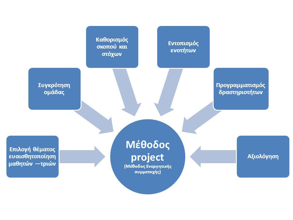 Μέθοδος project (Μέθοδος Ενεργητικής συμμετοχής) Επιλογή θέματος ευαισθητοποίηση μαθητών —τριών Συγκρότηση ομάδας Καθορισμός σκοπού και στόχων Εντοπισμός ενοτήτων Προγραμματισμός δραστηριοτήτων Αξιολόγηση