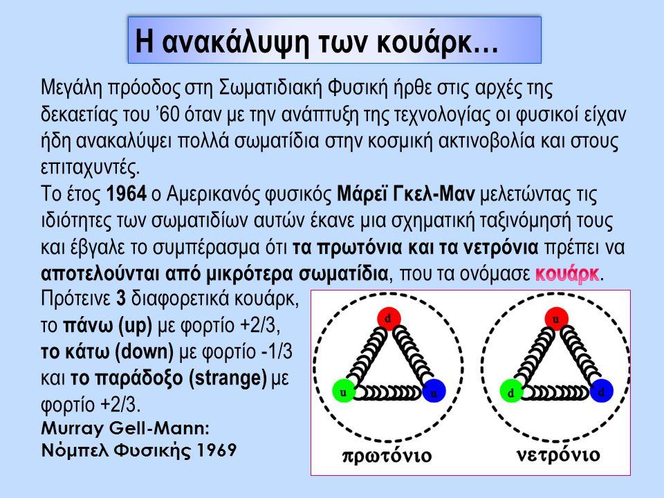 Η ανακάλυψη των κουάρκ… Πρότεινε 3 διαφορετικά κουάρκ, το πάνω (up) με φορτίο +2/3, το κάτω (down) με φορτίο -1/3 και το παράδοξο (strange) με φορτίο