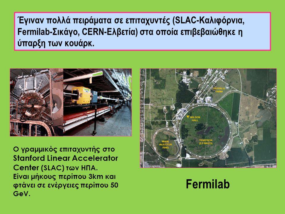 Ο γραμμικός επιταχυντής στο Stanford Linear Accelerator Center (SLAC) των ΗΠΑ. Είναι μήκους περίπου 3km και φτάνει σε ενέργειες περίπου 50 GeV. Έγιναν