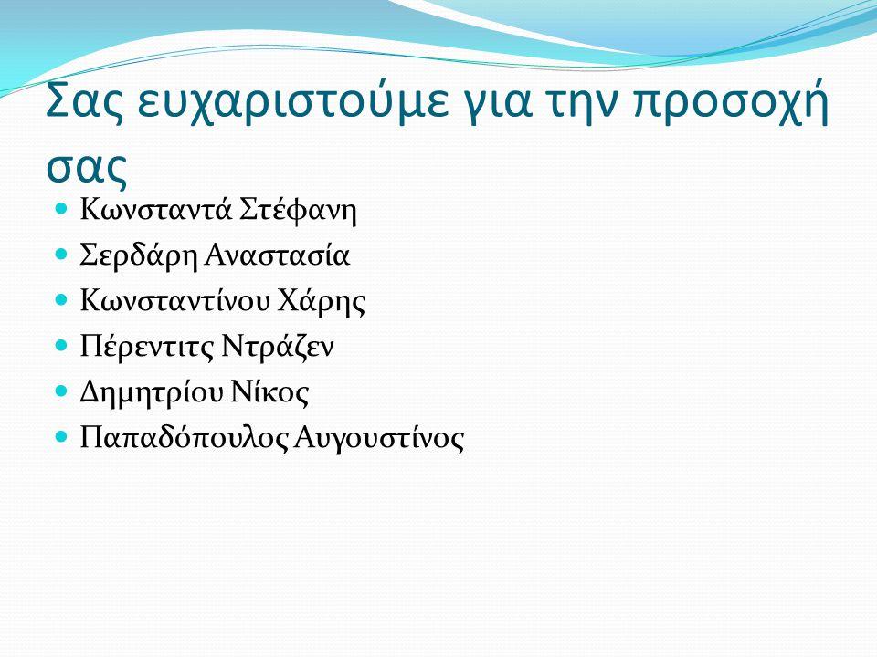 Σας ευχαριστούμε για την προσοχή σας  Κωνσταντά Στέφανη  Σερδάρη Αναστασία  Κωνσταντίνου Χάρης  Πέρεντιτς Ντράζεν  Δημητρίου Νίκος  Παπαδόπουλος