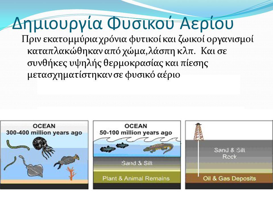 Δημιουργία Φυσικού Αερίου Πριν εκατομμύρια χρόνια φυτικοί και ζωικοί οργανισμοί καταπλακώθηκαν από χώμα,λάσπη κλπ. Και σε συνθήκες υψηλής θερμοκρασίας