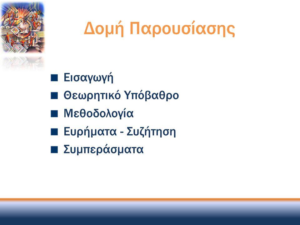 Προφίλ του Δείγματος Μεταβλητές ΕλέγχουΠοσοστά ΦύλοΆνδρας50,2% Γυναίκα49,8% Ηλικία31 - 4039,4% 41 - 5045,8% Εκπαίδευση Απόφοιτος ΑΕΙ51,5% Κάτοχος Μεταπτυχιακού33,6%33,6% Μηνιαίες Απολαβές€2.001- €2.75023,3%23,3% > €3.50046,7%