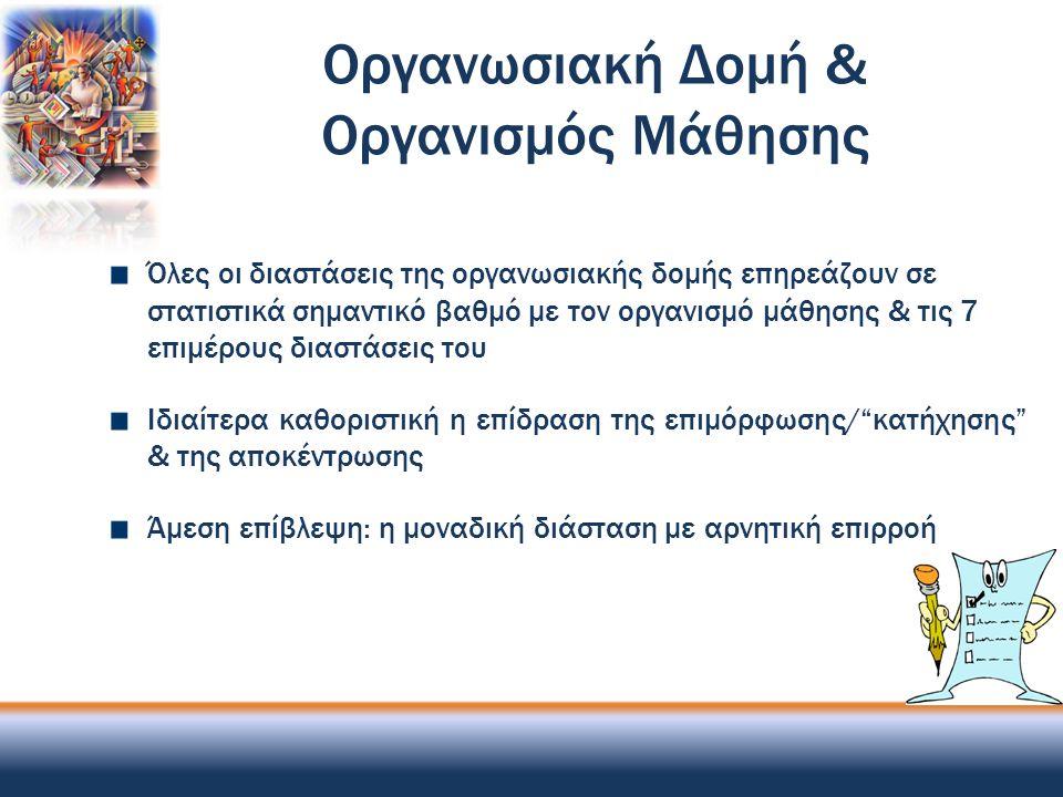 Οργανωσιακή Δομή & Οργανισμός Μάθησης Όλες οι διαστάσεις της οργανωσιακής δομής επηρεάζουν σε στατιστικά σημαντικό βαθμό με τον οργανισμό μάθησης & τι
