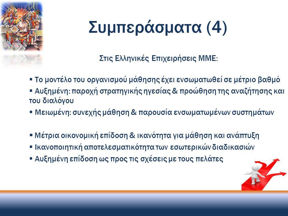 Συμπεράσματα (4) Στις Ελληνικές Επιχειρήσεις ΜΜΕ:  Το μοντέλο του οργανισμού μάθησης έχει ενσωματωθεί σε μέτριο βαθμό  Αυξημένη: παροχή στρατηγικής