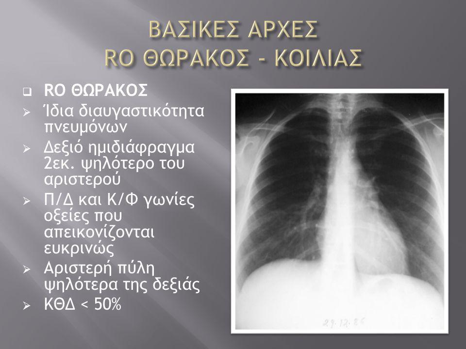  RO ΘΩΡΑΚΟΣ  Ίδια διαυγαστικότητα πνευμόνων  Δεξιό ημιδιάφραγμα 2εκ.