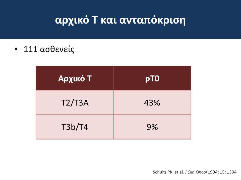 αρχικό T και ανταπόκριση • 111 ασθενείς Schultz PK, et al. J Clin Oncol 1994; 15: 1394