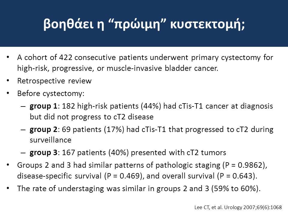Μελέτηn Χαρακτηριστικά ασθενών ΘεραπείαDFS OS (έτη) Studer, 1994 74pT2-pT4a N 0 -N + Cisplatin, vs observation - 57% (5ετία) 54% p: 0.65 Freiha, 1996 50pT3b-pT4a N 0 CMV x 4, vs observation 37 12 p<0.01 40% 38% p=NS Bovo, 1995 83pT2-pT4a N 0 Cis+ΜTX, vs observation NS Stockle, 1996 49pT3b-pT4a ή N+ MVA(Ε)C x 3 vs observation 63% 13% p: 0.005 40 18 p: 0.0007 Skinner, 1991 91pT3-pT4a ή N+ CISCA x 4, vs observation 70% (3ετής) 46% p: 0.001 4.3 2.4 p: 0.0062