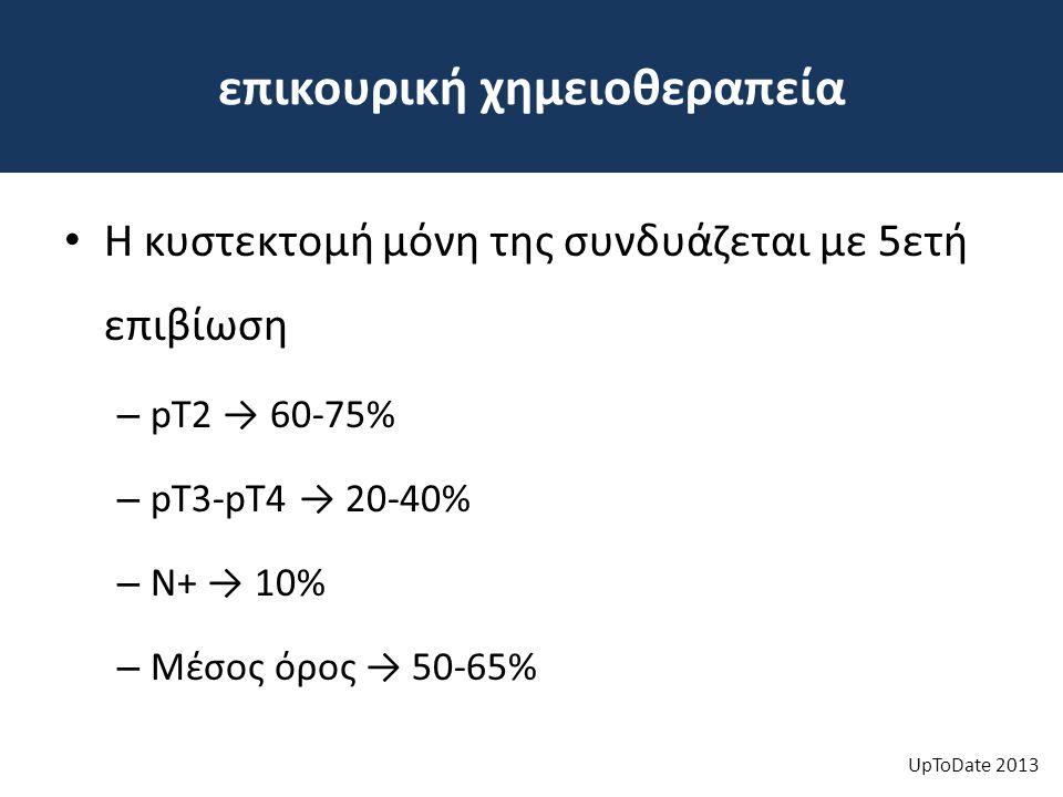 επικουρική χημειοθεραπεία • Η κυστεκτομή μόνη της συνδυάζεται με 5ετή επιβίωση – pT2 → 60-75% – pT3-pT4 → 20-40% – Ν+ → 10% – Μέσος όρος → 50-65% UpTo