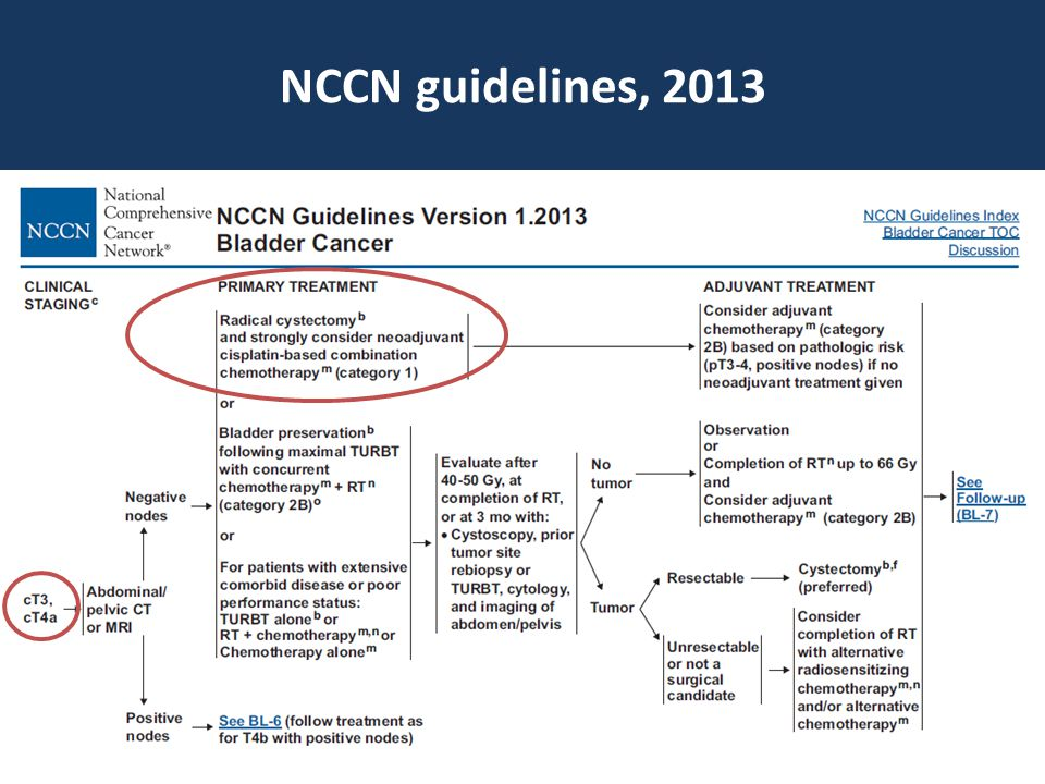 ΑΚΘ vs κυστεκτομής Advanced Bladder Cancer (ABC) Meta-analysis Collaboration.