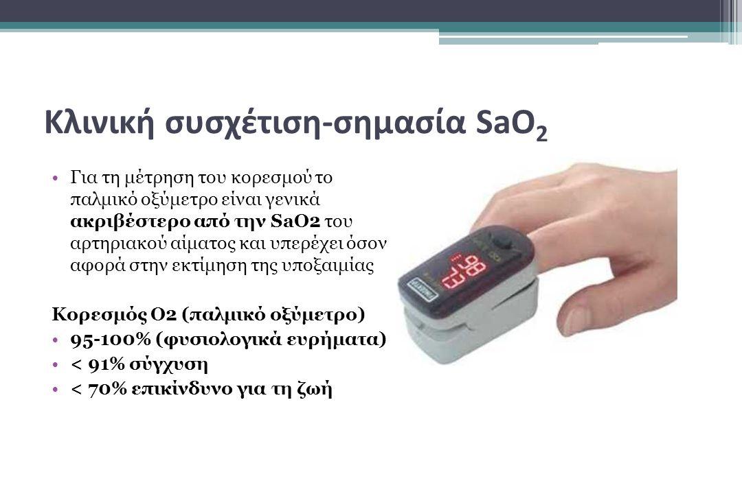 •Για τη μέτρηση του κορεσμού το παλμικό οξύμετρο είναι γενικά ακριβέστερο από την SaO2 του αρτηριακού αίματος και υπερέχει όσον αφορά στην εκτίμηση της υποξαιμίας Κορεσμός Ο2 (παλμικό οξύμετρο) •95-100% (φυσιολογικά ευρήματα) •< 91% σύγχυση •< 70% επικίνδυνο για τη ζωή Κλινική συσχέτιση-σημασία SaO 2