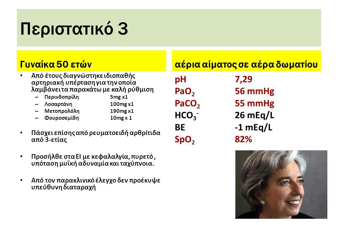 Περιστατικό 3 Γυναίκα 50 ετών • Από έτους διαγνώστηκε ιδιοπαθής αρτηριακή υπέρταση για την οποία λαμβάνει τα παρακάτω με καλή ρύθμιση – Περινδοπρίλη 5mg x1 – Λοσαρτάνη100mg x1 – Μετοπρολόλη 190mg x1 – Φουροσεμίδη 10mg x 1 • Πάσχει επίσης από ρευματοειδή αρθρίτιδα από 3-ετίας • Προσήλθε στα ΕΙ με κεφαλαλγία, πυρετό, υπόταση μυϊκή αδυναμία και ταχύπνοια.